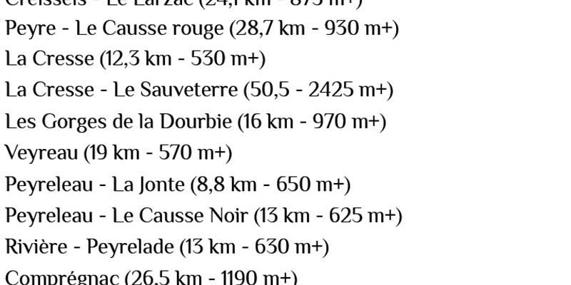 Les 14 parcours de Millau espace Trail